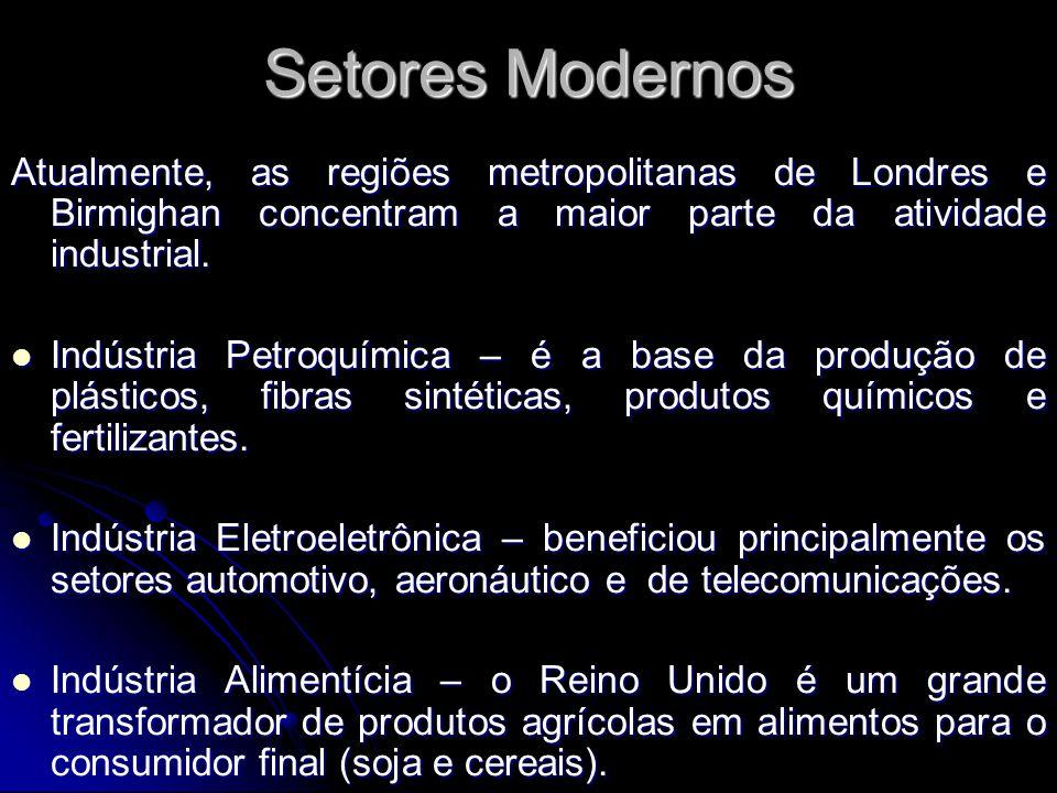 Setores Modernos Atualmente, as regiões metropolitanas de Londres e Birmighan concentram a maior parte da atividade industrial. Indústria Petroquímica