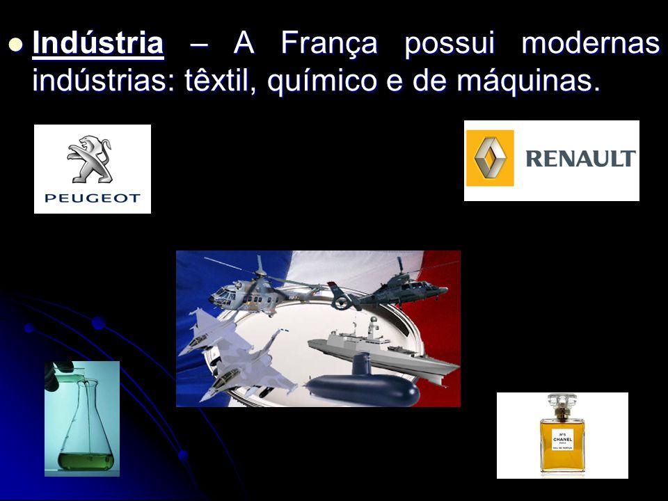 Indústria – A França possui modernas indústrias: têxtil, químico e de máquinas. Indústria – A França possui modernas indústrias: têxtil, químico e de