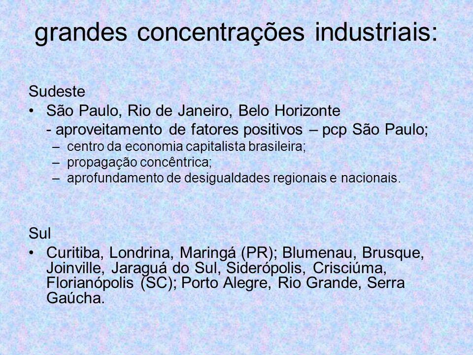 Nordeste Salvador, Recife, Fortaleza Norte Manaus, Belém, Carajás Centro-Oeste Corumbá, Campo Grande, Brasília, Goiânia