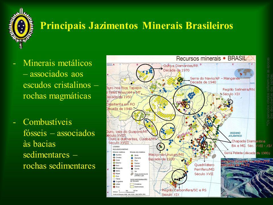 Principais Jazimentos Minerais Brasileiros -Minerais metálicos – associados aos escudos cristalinos – rochas magmáticas -Combustíveis fósseis – associ