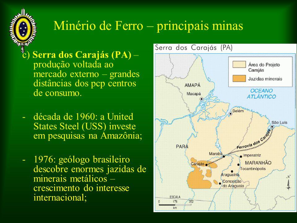 Minério de Ferro – principais minas c) Serra dos Carajás (PA) – produção voltada ao mercado externo – grandes distâncias dos pcp centros de consumo. -