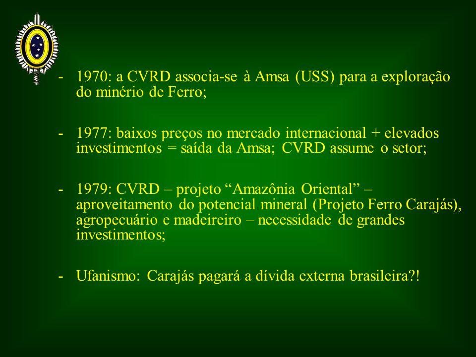 -1970: a CVRD associa-se à Amsa (USS) para a exploração do minério de Ferro; -1977: baixos preços no mercado internacional + elevados investimentos =