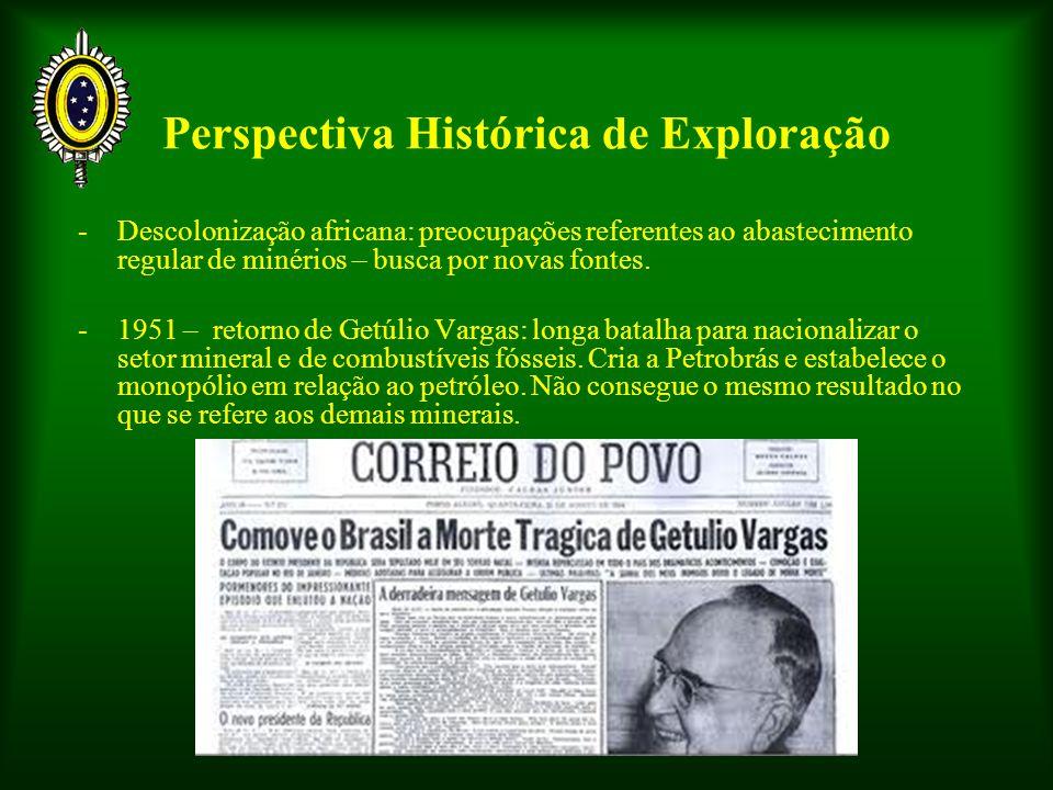 Perspectiva Histórica de Exploração - Governo JK: amplo processo de internacionalização de nossa economia e criação do Min.