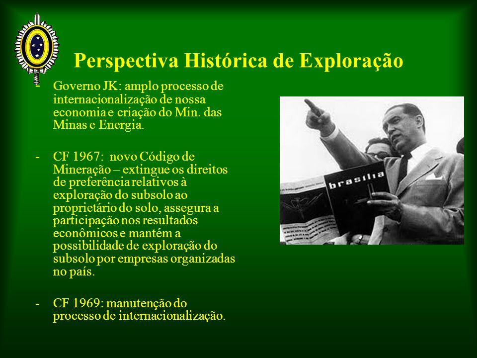 Perspectiva Histórica de Exploração -Criação da CPRM (Cia de Pesquisas e Recursos Minerais) – voltada às pesquisas sobre o potencial mineral do território brasileiro.