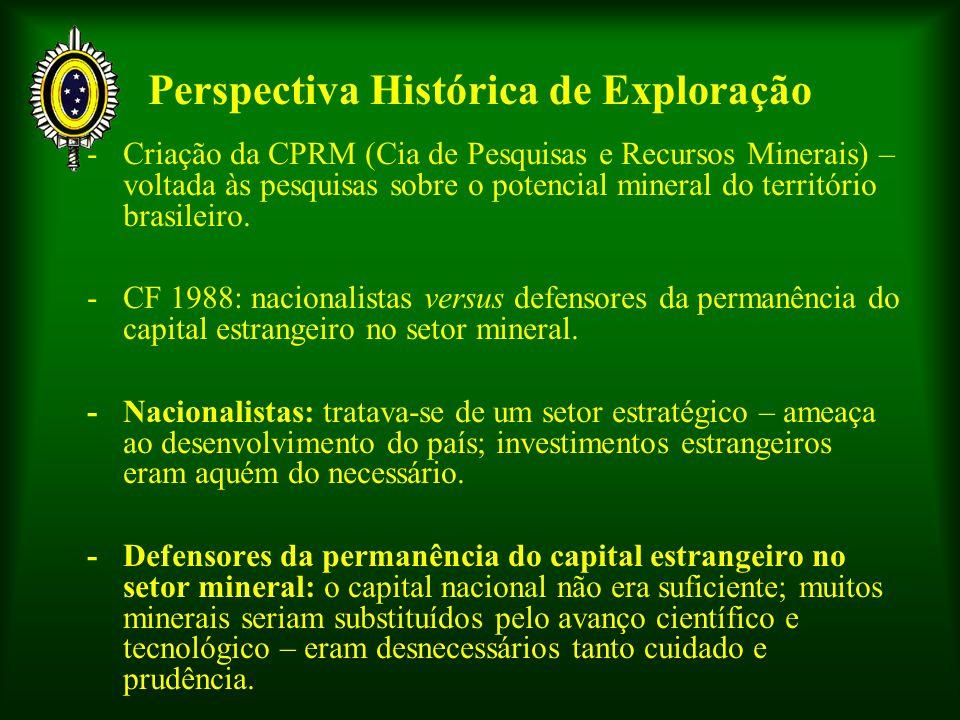 Perspectiva Histórica de Exploração -Criação da CPRM (Cia de Pesquisas e Recursos Minerais) – voltada às pesquisas sobre o potencial mineral do territ