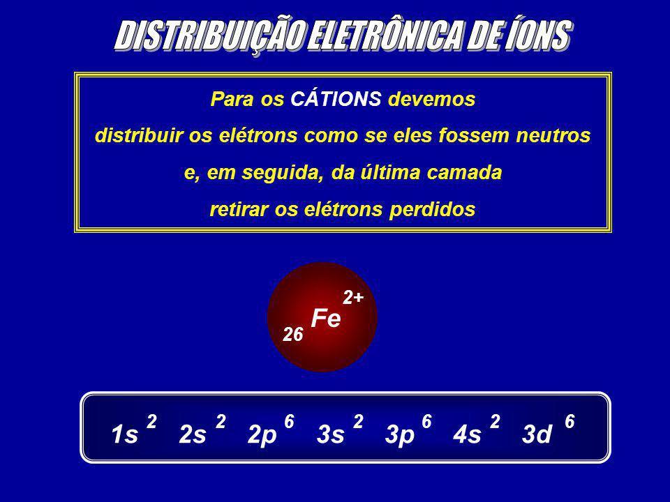 Para os CÁTIONS devemos distribuir os elétrons como se eles fossem neutros e, em seguida, da última camada retirar os elétrons perdidos 1s2s2p3s3p 4s 3d 26 2 2266 Fe 2+ 26
