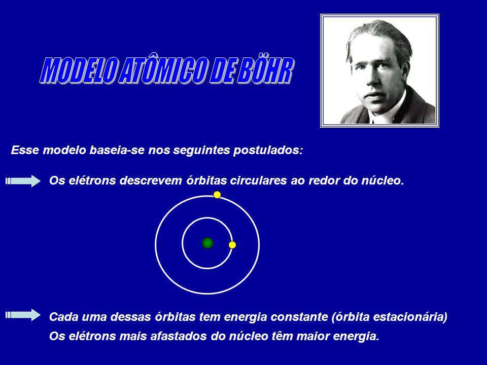 Esse modelo baseia-se nos seguintes postulados: Os elétrons descrevem órbitas circulares ao redor do núcleo. Cada uma dessas órbitas tem energia const