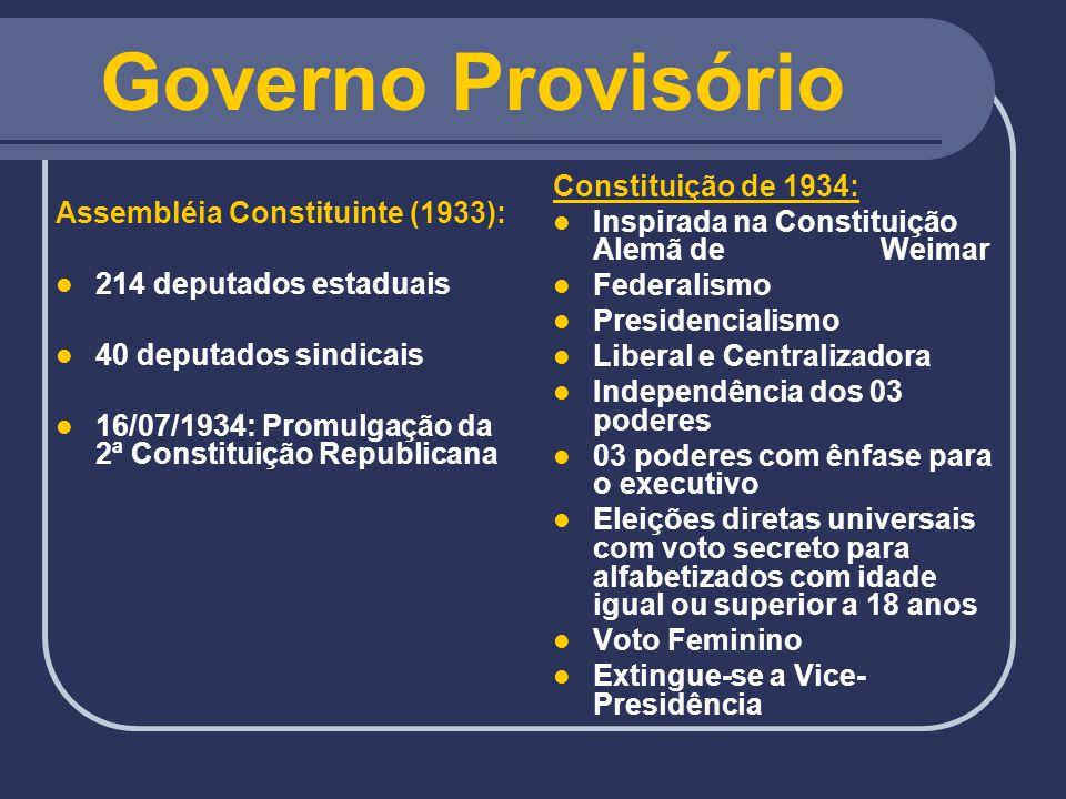 Governo Provisório Assembléia Constituinte (1933): 214 deputados estaduais 40 deputados sindicais 16/07/1934: Promulgação da 2ª Constituição Republica
