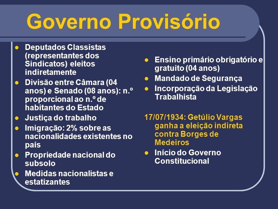 Governo Provisório Deputados Classistas (representantes dos Sindicatos) eleitos indiretamente Divisão entre Câmara (04 anos) e Senado (08 anos): n.º p