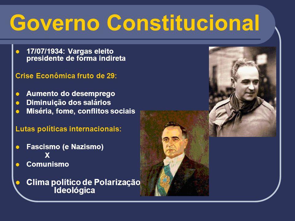 Governo Constitucional 17/07/1934: Vargas eleito presidente de forma indireta Crise Econômica fruto de 29: Aumento do desemprego Diminuição dos salári