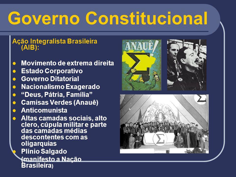 Governo Constitucional Ação Integralista Brasileira (AIB): Movimento de extrema direita Estado Corporativo Governo Ditatorial Nacionalismo Exagerado D