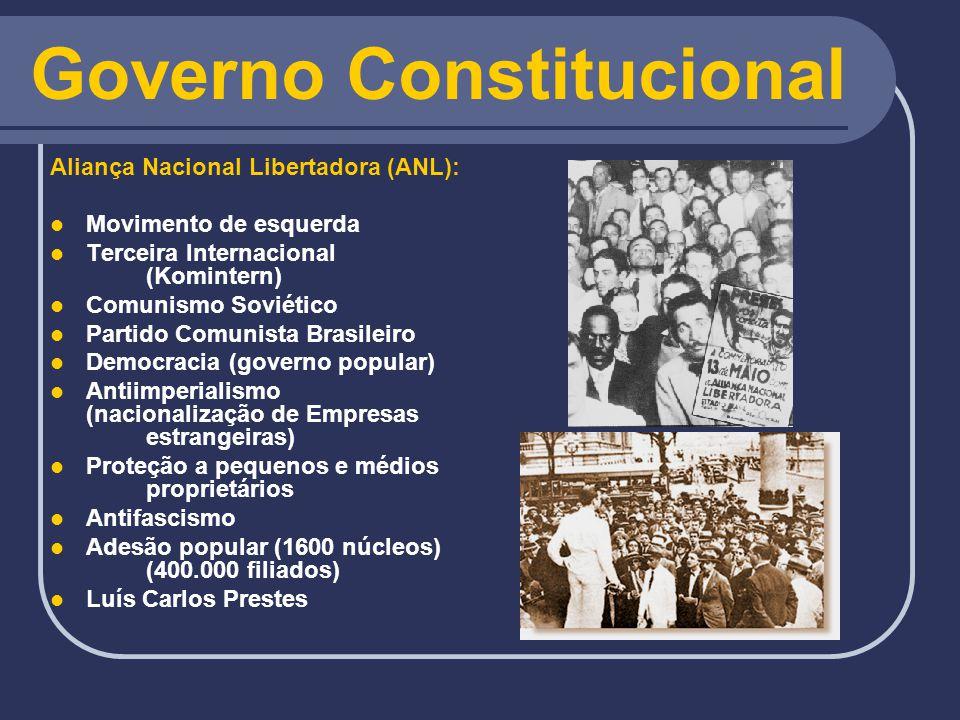 Governo Constitucional Aliança Nacional Libertadora (ANL): Movimento de esquerda Terceira Internacional (Komintern) Comunismo Soviético Partido Comuni