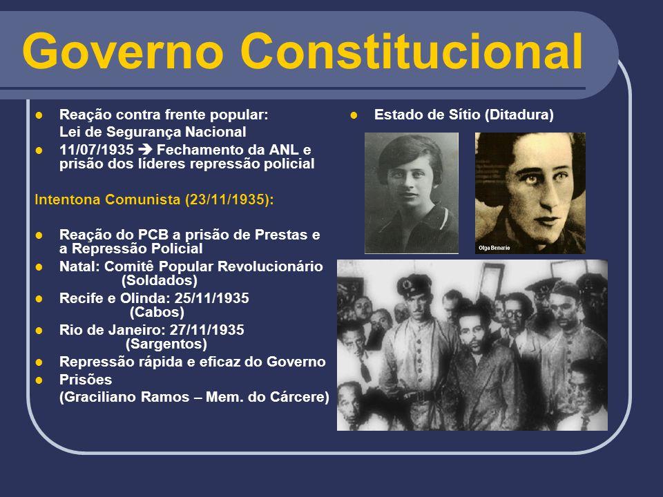 Governo Constitucional Reação contra frente popular: Lei de Segurança Nacional 11/07/1935 Fechamento da ANL e prisão dos líderes repressão policial In