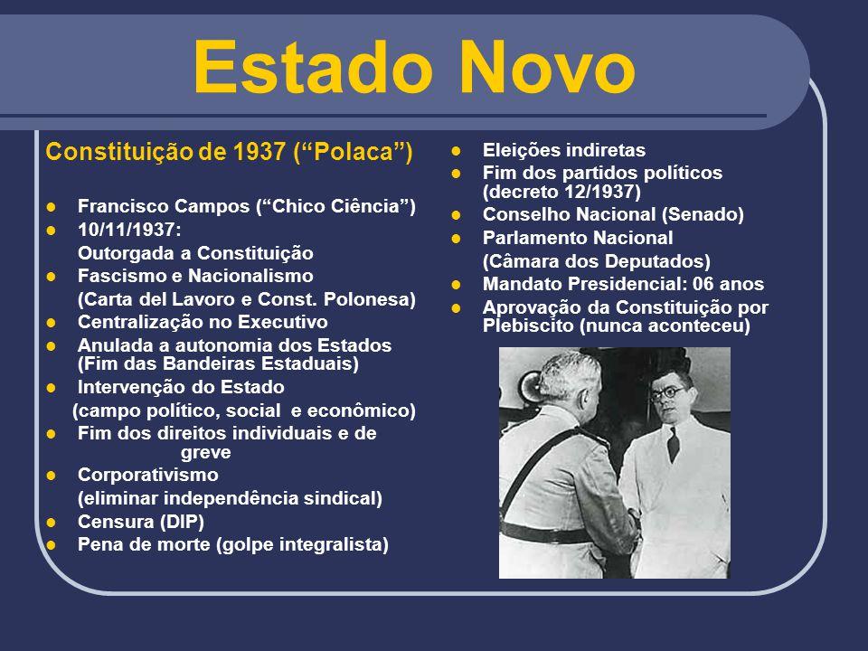 Estado Novo Constituição de 1937 (Polaca) Francisco Campos (Chico Ciência) 10/11/1937: Outorgada a Constituição Fascismo e Nacionalismo (Carta del Lav