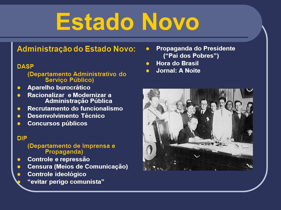Estado Novo Administração do Estado Novo: DASP (Departamento Administrativo do Serviço Público) Aparelho burocrático Racionalizar e Modernizar a Admin