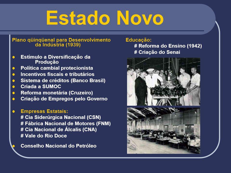 Estado Novo Plano qüinqüenal para Desenvolvimento da Indústria (1939) Estímulo a Diversificação da Produção Política cambial protecionista Incentivos