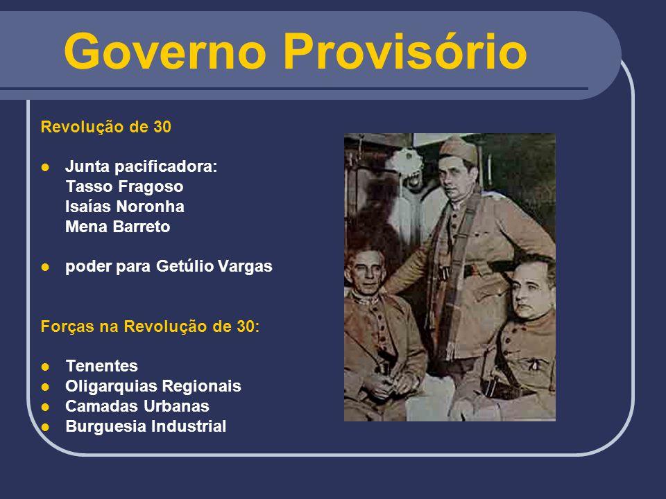 Governo Provisório Revolução de 30 Junta pacificadora: Tasso Fragoso Isaías Noronha Mena Barreto poder para Getúlio Vargas Forças na Revolução de 30: