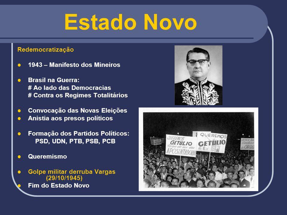 Estado Novo Redemocratização 1943 – Manifesto dos Mineiros Brasil na Guerra: # Ao lado das Democracias # Contra os Regimes Totalitários Convocação das
