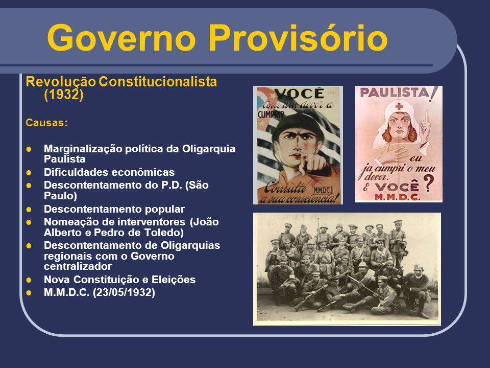 Governo Provisório Revolução Constitucionalista (1932) Causas: Marginalização política da Oligarquia Paulista Dificuldades econômicas Descontentamento