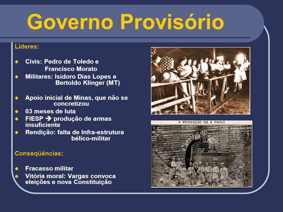 Governo Provisório Líderes: Civis: Pedro de Toledo e Francisco Morato Militares: Isidoro Dias Lopes e Bertoldo Klinger (MT) Apoio inicial de Minas, qu