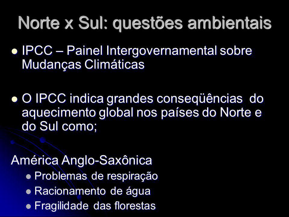 Norte x Sul: questões ambientais IPCC – Painel Intergovernamental sobre Mudanças Climáticas IPCC – Painel Intergovernamental sobre Mudanças Climáticas O IPCC indica grandes conseqüências do aquecimento global nos países do Norte e do Sul como; O IPCC indica grandes conseqüências do aquecimento global nos países do Norte e do Sul como; América Anglo-Saxônica Problemas de respiração Problemas de respiração Racionamento de água Racionamento de água Fragilidade das florestas Fragilidade das florestas