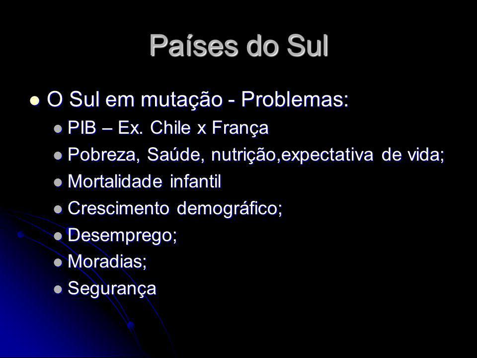 Países do Sul O Sul em mutação - Problemas: O Sul em mutação - Problemas: PIB – Ex.