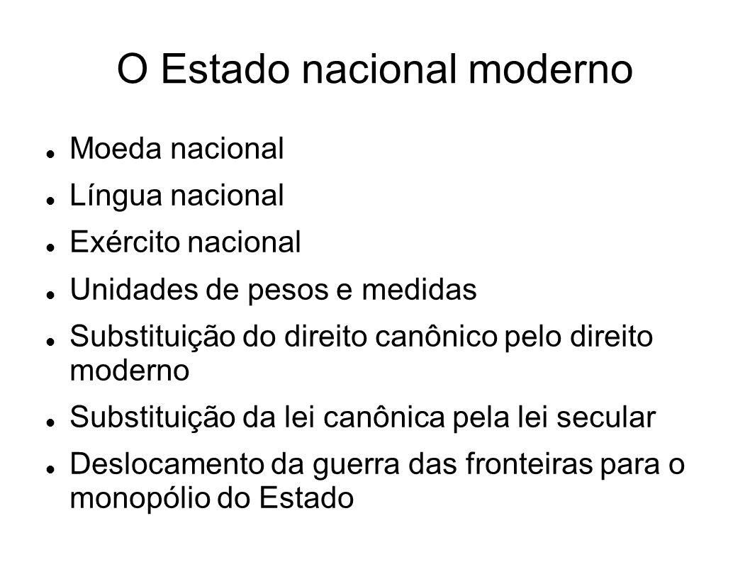 O Estado nacional moderno Moeda nacional Língua nacional Exército nacional Unidades de pesos e medidas Substituição do direito canônico pelo direito m