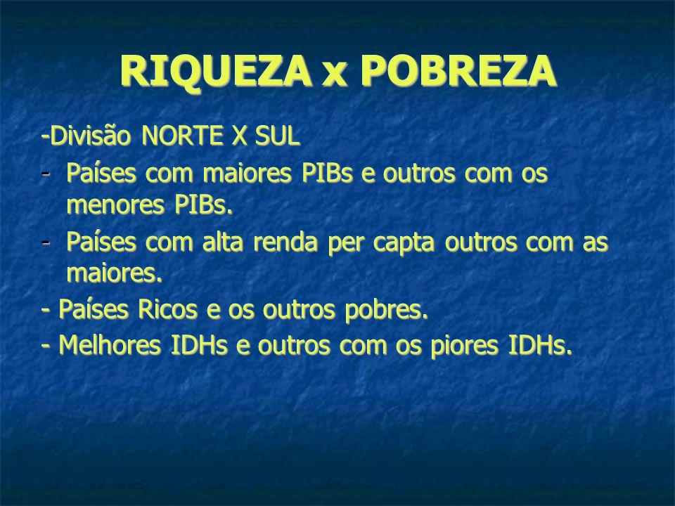 RIQUEZA x POBREZA -Divisão NORTE X SUL -Países com maiores PIBs e outros com os menores PIBs.