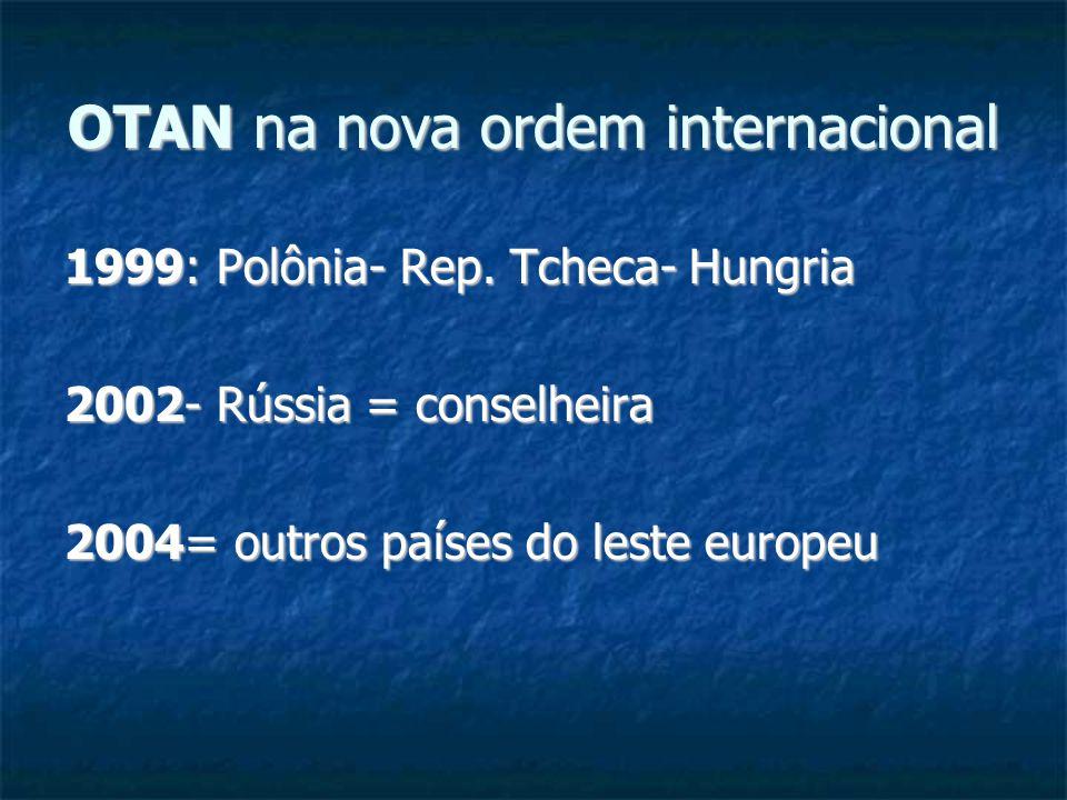 OTAN na nova ordem internacional 1999: Polônia- Rep.