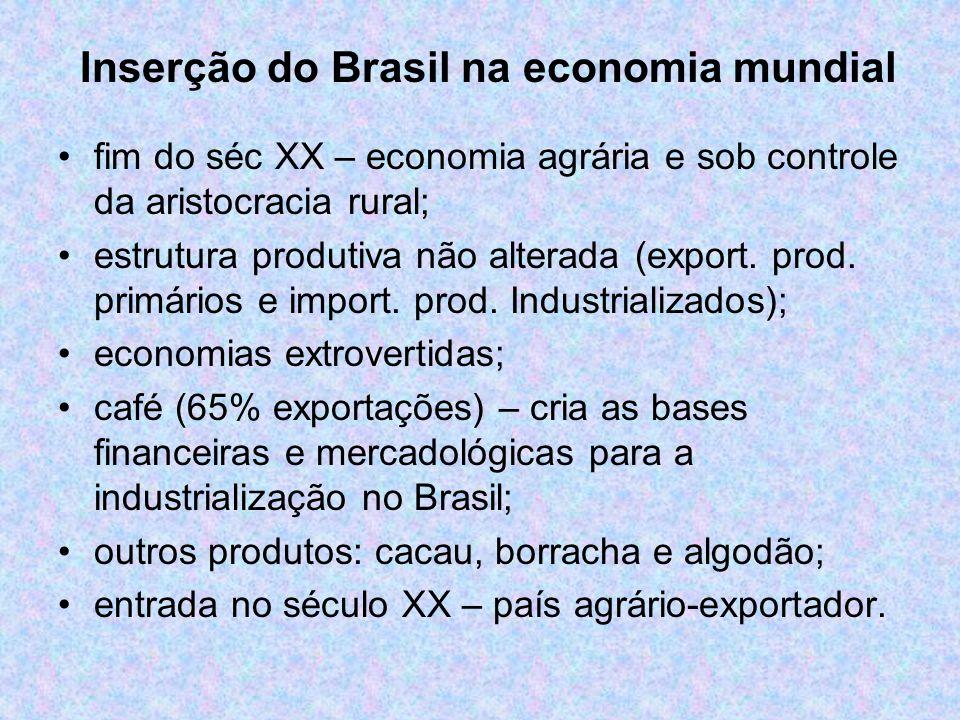 Inserção do Brasil na economia mundial fim do séc XX – economia agrária e sob controle da aristocracia rural; estrutura produtiva não alterada (export