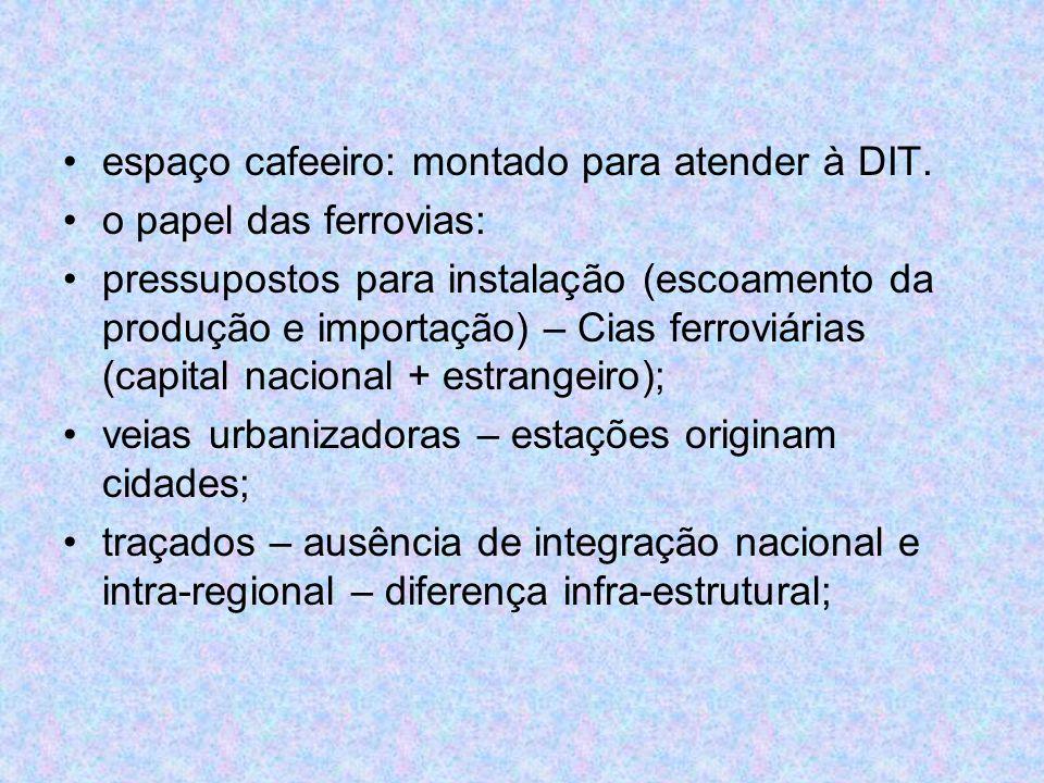 espaço cafeeiro: montado para atender à DIT. o papel das ferrovias: pressupostos para instalação (escoamento da produção e importação) – Cias ferroviá