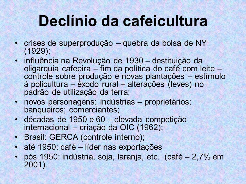 Declínio da cafeicultura crises de superprodução – quebra da bolsa de NY (1929); influência na Revolução de 1930 – destituição da oligarquia cafeeira
