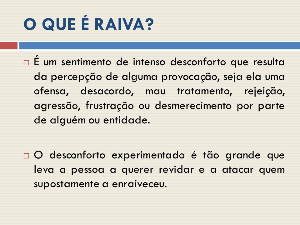 O QUE É RAIVA.