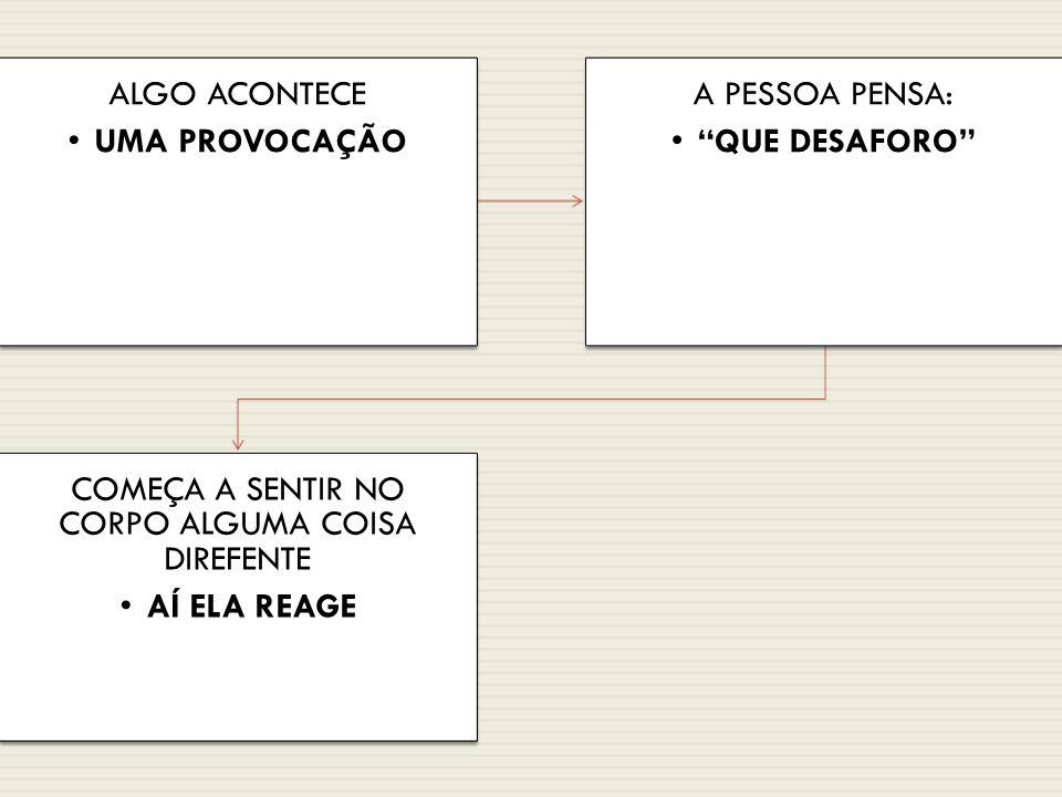 Psicóloga Deise Azevedo Ajala dos Santos CRP 08/17934 FONE: (45) 9838-4425