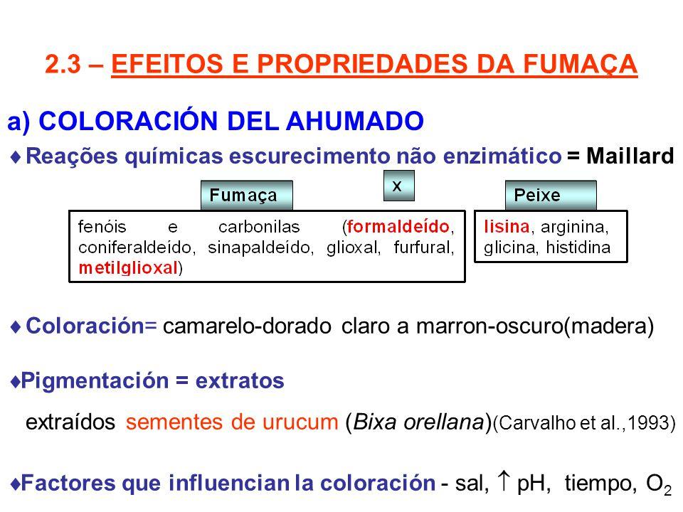 2.3 – EFEITOS E PROPRIEDADES DA FUMAÇA a) COLORACIÓN DEL AHUMADO Reações químicas escurecimento não enzimático = Maillard Coloración= camarelo-dorado