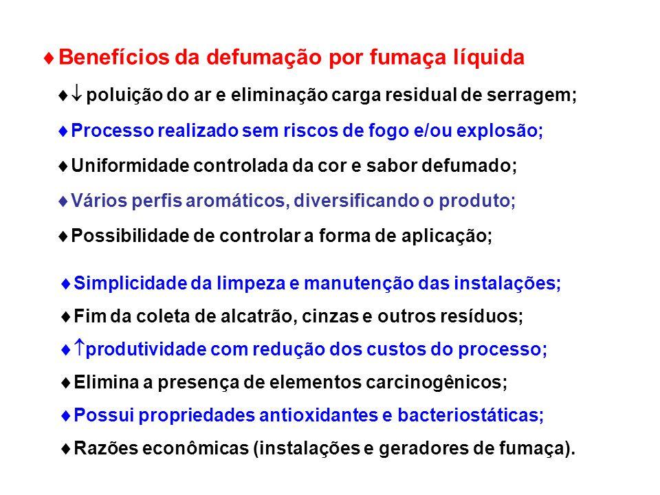 poluição do ar e eliminação carga residual de serragem; Processo realizado sem riscos de fogo e/ou explosão; Uniformidade controlada da cor e sabor de