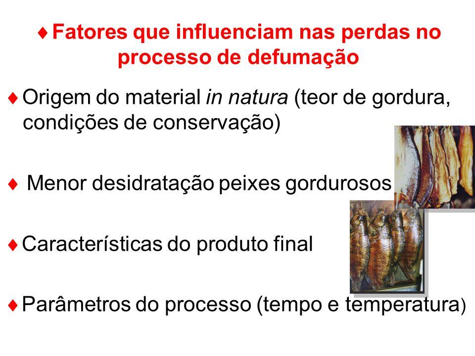 Fatores que influenciam nas perdas no processo de defumação Origem do material in natura (teor de gordura, condições de conservação) Menor desidrataçã