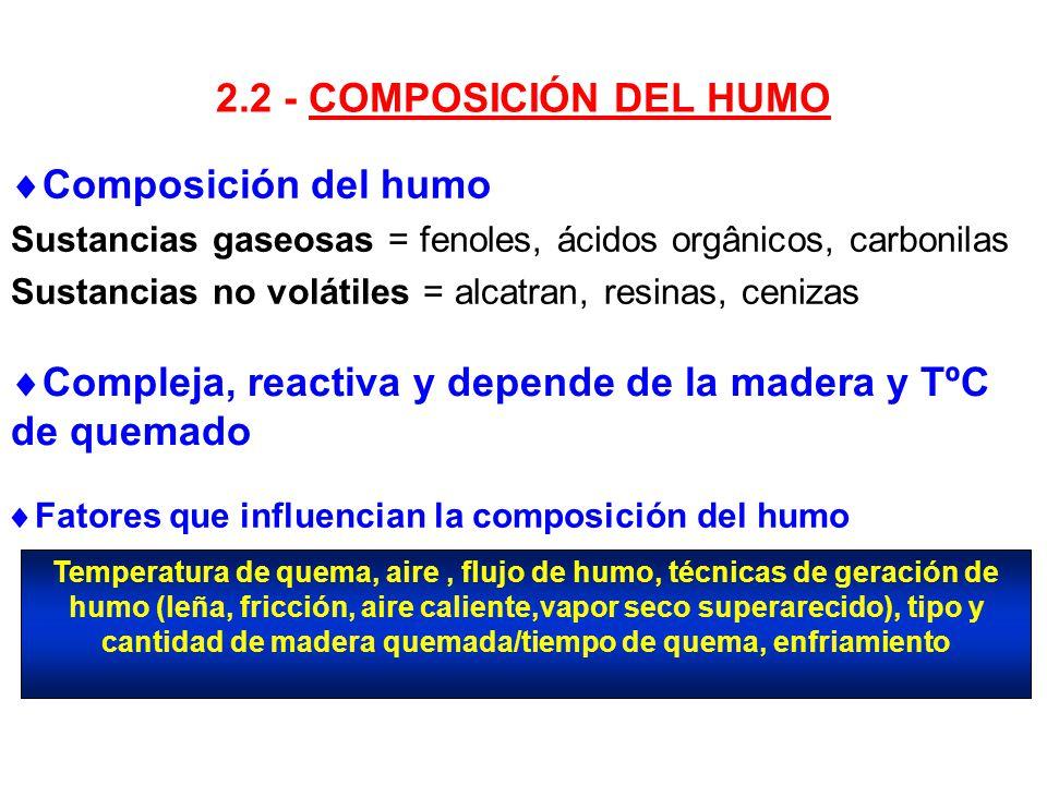 2.2 - COMPOSICIÓN DEL HUMO Composición del humo Sustancias gaseosas = fenoles, ácidos orgânicos, carbonilas Sustancias no volátiles = alcatran, resina