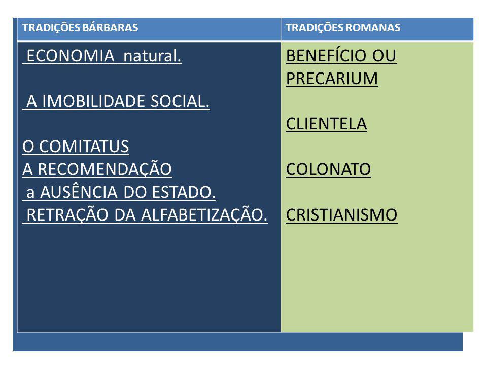TRADIÇÕES BÁRBARASTRADIÇÕES ROMANAS ECONOMIA natural.