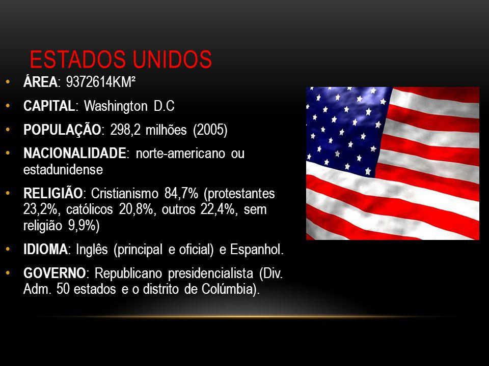 ESTADOS UNIDOS ÁREA : 9372614KM² CAPITAL : Washington D.C POPULAÇÃO : 298,2 milhões (2005) NACIONALIDADE : norte-americano ou estadunidense RELIGIÃO :