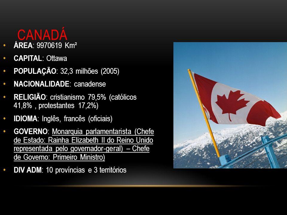 CANADÁ ÁREA : 9970619 Km² CAPITAL : Ottawa POPULAÇÃO : 32,3 milhões (2005) NACIONALIDADE : canadense RELIGIÃO : cristianismo 79,5% (católicos 41,8%, p
