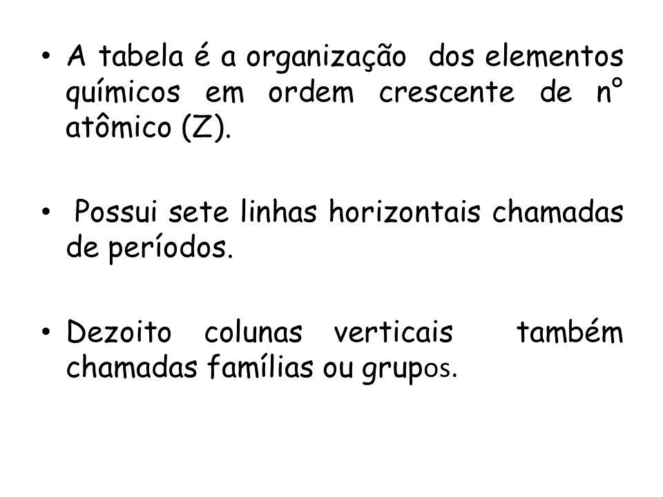 A tabela é a organização dos elementos químicos em ordem crescente de n° atômico (Z). Possui sete linhas horizontais chamadas de períodos. Dezoito col