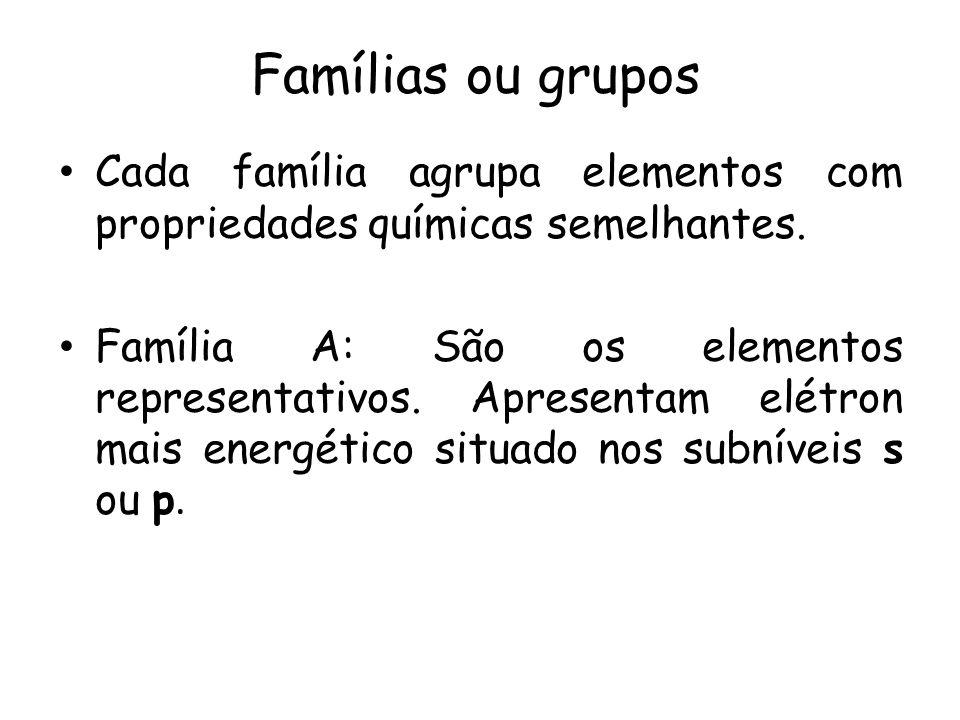 Famílias ou grupos Cada família agrupa elementos com propriedades químicas semelhantes. Família A: São os elementos representativos. Apresentam elétro