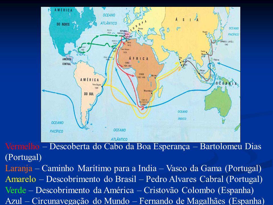 Vermelho – Descoberta do Cabo da Boa Esperança – Bartolomeu Dias (Portugal) Laranja – Caminho Marítimo para a India – Vasco da Gama (Portugal) Amarelo – Descobrimento do Brasil – Pedro Alvares Cabral (Portugal) Verde – Descobrimento da América – Cristovão Colombo (Espanha) Azul – Circunavegação do Mundo – Fernando de Magalhães (Espanha)