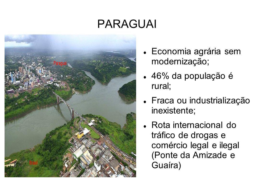 Economia agrária sem modernização; 46% da população é rural; Fraca ou industrialização inexistente; Rota internacional do tráfico de drogas e comércio