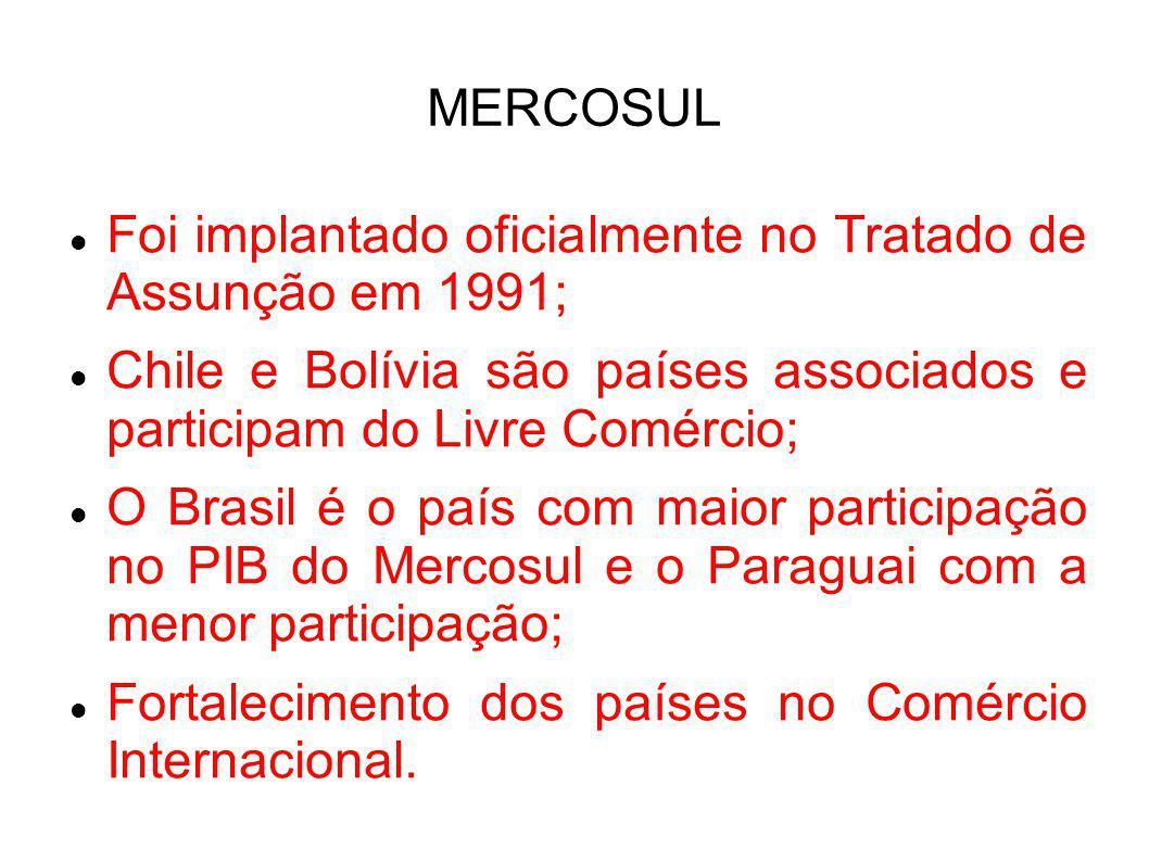 MERCOSUL Foi implantado oficialmente no Tratado de Assunção em 1991; Chile e Bolívia são países associados e participam do Livre Comércio; O Brasil é