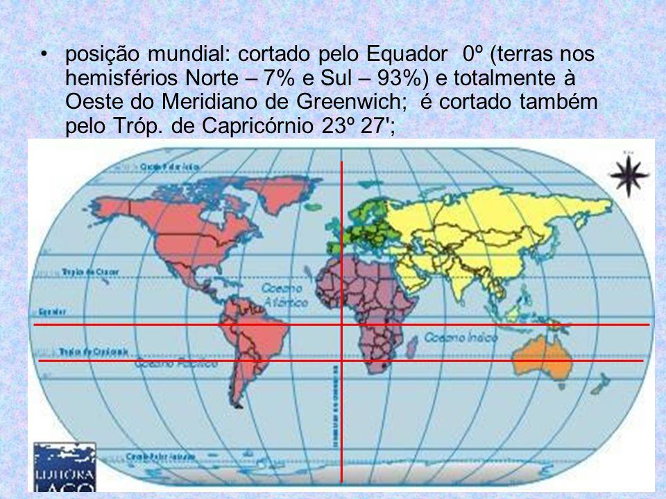 - O governo brasileiro solicitou à ONU o aumento de sua PC, de 200 para 350 milhas, fato que representava um acréscimo de 911 mil km 2 de área ao território brasileiro.