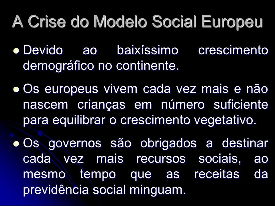 A Crise do Modelo Social Europeu Devido ao baixíssimo crescimento demográfico no continente. Devido ao baixíssimo crescimento demográfico no continent