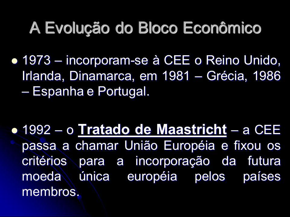 A Evolução do Bloco Econômico 1973 – incorporam-se à CEE o Reino Unido, Irlanda, Dinamarca, em 1981 – Grécia, 1986 – Espanha e Portugal. 1973 – incorp