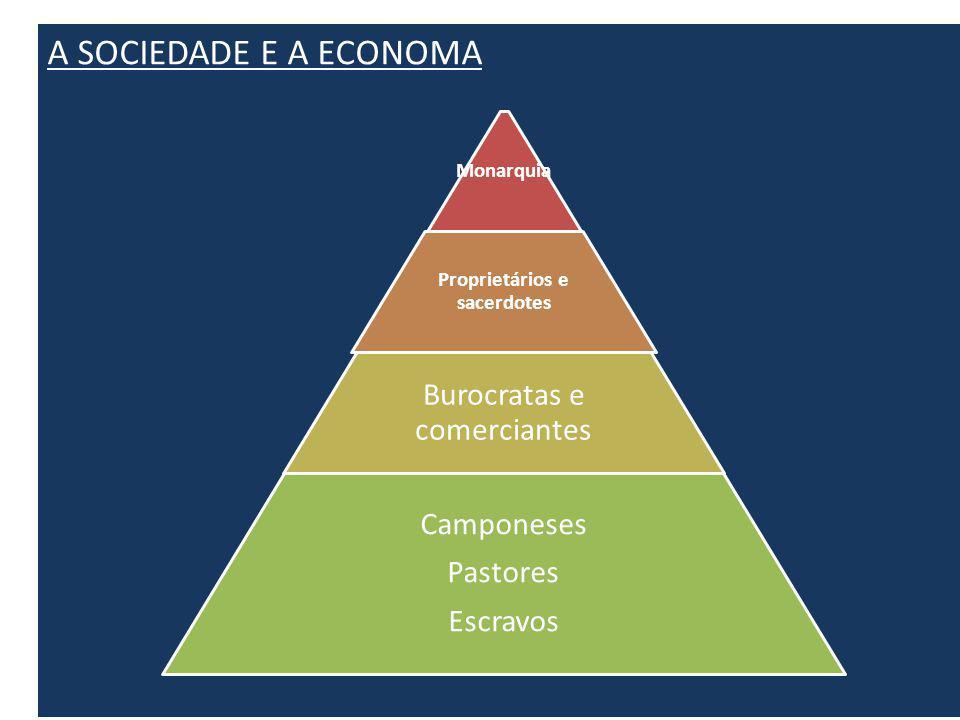 A SOCIEDADE E A ECONOMA Monarquia Proprietários e sacerdotes Burocratas e comerciantes Camponeses Pastores Escravos